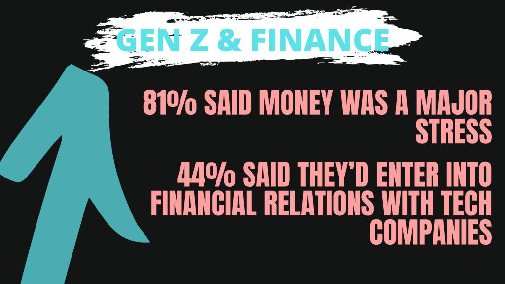 gen-z-finance